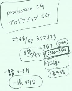 シロマロ,小白,shiromaro,分鏡,layou,原畫,動畫製作流程